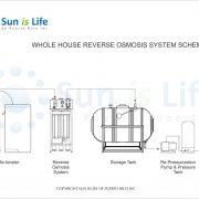 Diagrama-Reverse-Osmosis-1024×769
